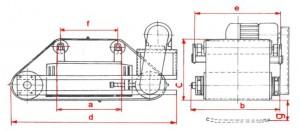 Elektromagnetik Bantlı Seperatörler